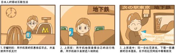环球视野:移动互联网5年前在日本就已高度成熟
